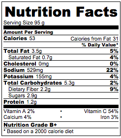 Chinese 4-Ingredient Fried Cabbage Nutrition Facts