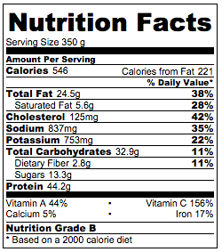 The nutrition facts are calculated based on 1 of the 2 servings generated by this recipe.