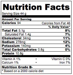 Xinjiang Lamb Skewers Nutrition Facts