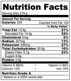 5-Ingredient Butternut Squash Soup Nutrition Facts