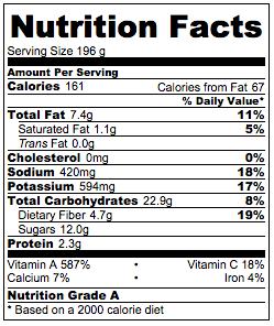 Miso Glazed Carrots Nutrition Facts