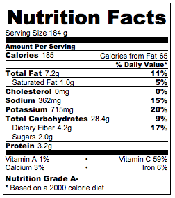 Five Spice and Garlic Roasted Potatoes Nutrition Facts