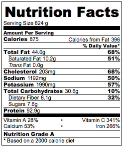 Chinese Beef and Broccoli with Tofu Nutrition Facts