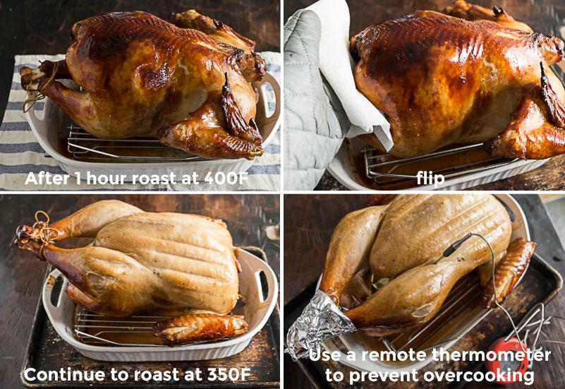 Chinese Marinated Roast Turkey Cooking Process