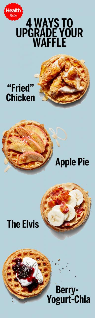upgrade your waffle